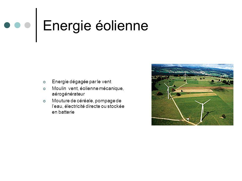 Energie éolienne Energie dégagée par le vent Moulin vent, éolienne mécanique, aérogénérateur Mouture de céréale, pompage de leau, électricité directe