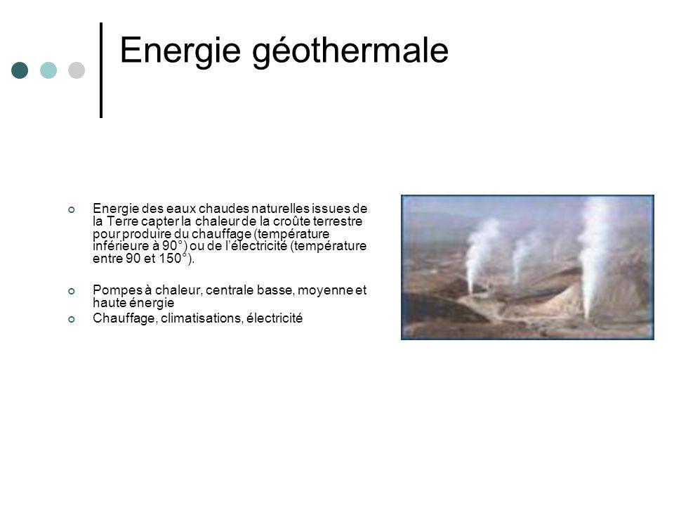 Energie géothermale Energie des eaux chaudes naturelles issues de la Terre capter la chaleur de la croûte terrestre pour produire du chauffage (tempér