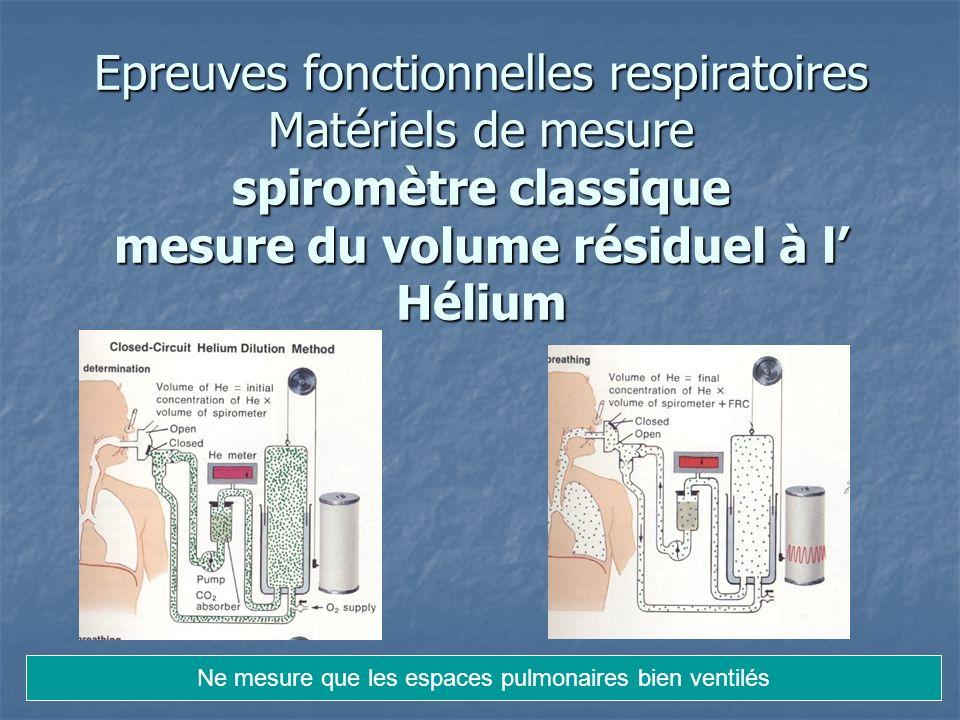 Epreuves fonctionnelles respiratoires Matériels de mesure spiromètre classique mesure du volume résiduel à l Hélium Ne mesure que les espaces pulmonai