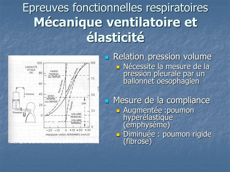 Epreuves fonctionnelles respiratoires Mécanique ventilatoire et élasticité Relation pression volume Relation pression volume Nécessite la mesure de la