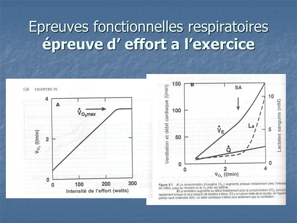 Epreuves fonctionnelles respiratoires épreuve d effort a lexercice