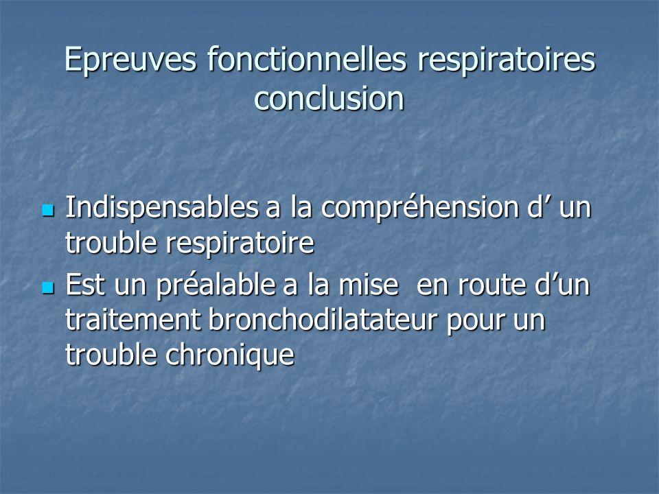 Epreuves fonctionnelles respiratoires conclusion Indispensables a la compréhension d un trouble respiratoire Indispensables a la compréhension d un tr