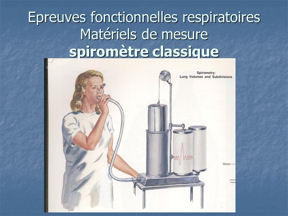 Epreuves fonctionnelles respiratoires C.V. inspiratoire et expiratoire