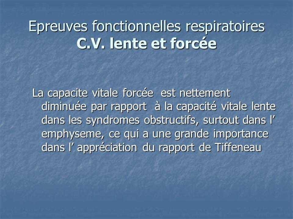 Epreuves fonctionnelles respiratoires C.V. lente et forcée La capacite vitale forcée est nettement diminuée par rapport à la capacité vitale lente dan