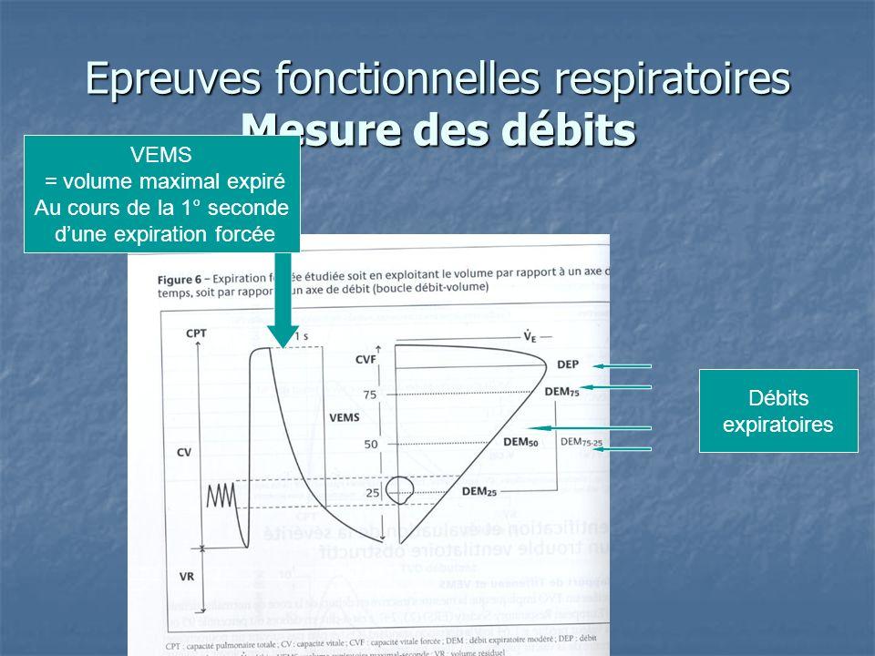 Epreuves fonctionnelles respiratoires Mesure des débits VEMS = volume maximal expiré Au cours de la 1° seconde dune expiration forcée Débits expiratoi