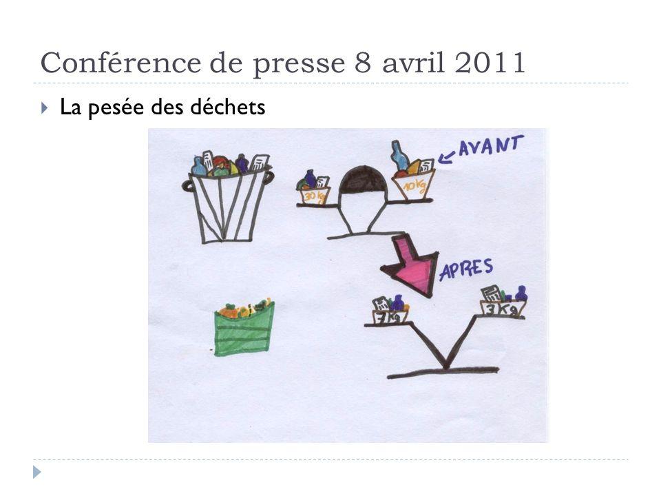 Conférence de presse 8 avril 2011 La pesée des déchets
