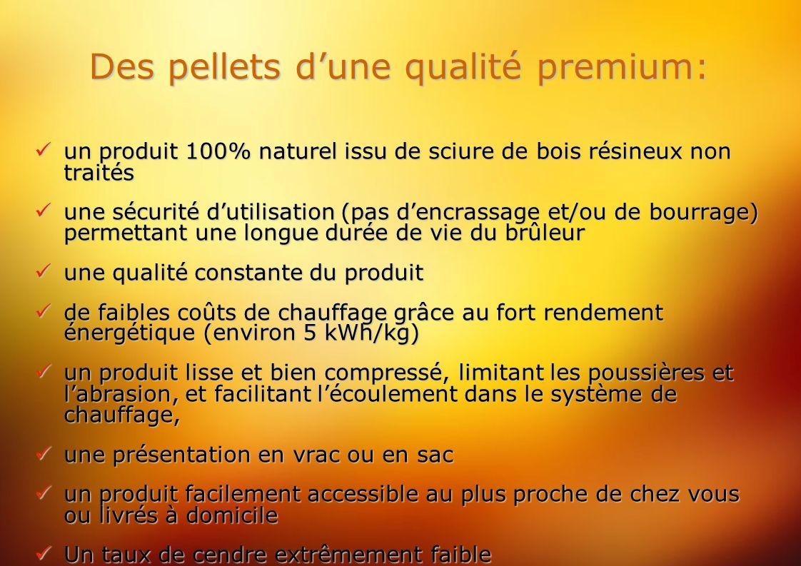 Des pellets dune qualité premium: un produit 100% naturel issu de sciure de bois résineux non traités un produit 100% naturel issu de sciure de bois résineux non traités une sécurité dutilisation (pas dencrassage et/ou de bourrage) permettant une longue durée de vie du brûleur une sécurité dutilisation (pas dencrassage et/ou de bourrage) permettant une longue durée de vie du brûleur une qualité constante du produit une qualité constante du produit de faibles coûts de chauffage grâce au fort rendement énergétique (environ 5 kWh/kg) de faibles coûts de chauffage grâce au fort rendement énergétique (environ 5 kWh/kg) un produit lisse et bien compressé, limitant les poussières et labrasion, et facilitant lécoulement dans le système de chauffage, un produit lisse et bien compressé, limitant les poussières et labrasion, et facilitant lécoulement dans le système de chauffage, une présentation en vrac ou en sac une présentation en vrac ou en sac un produit facilement accessible au plus proche de chez vous ou livrés à domicile un produit facilement accessible au plus proche de chez vous ou livrés à domicile Un taux de cendre extrêmement faible Un taux de cendre extrêmement faible