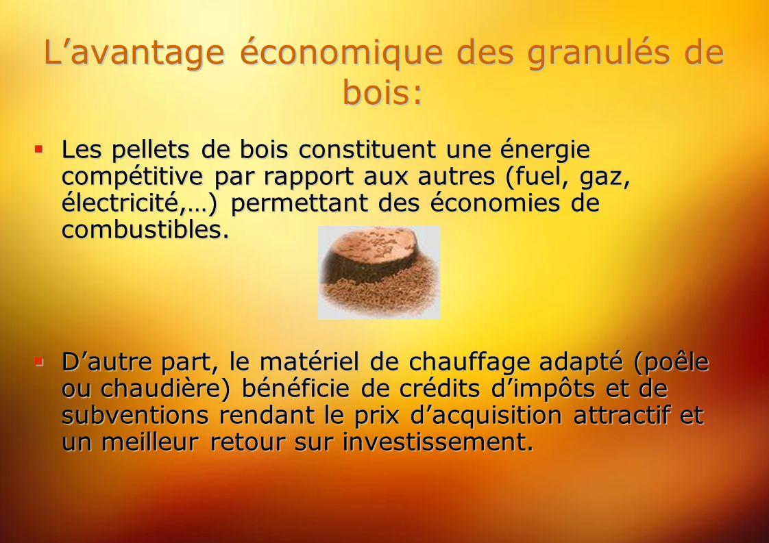 Lavantage économique des granulés de bois: Les pellets de bois constituent une énergie compétitive par rapport aux autres (fuel, gaz, électricité,…) permettant des économies de combustibles.