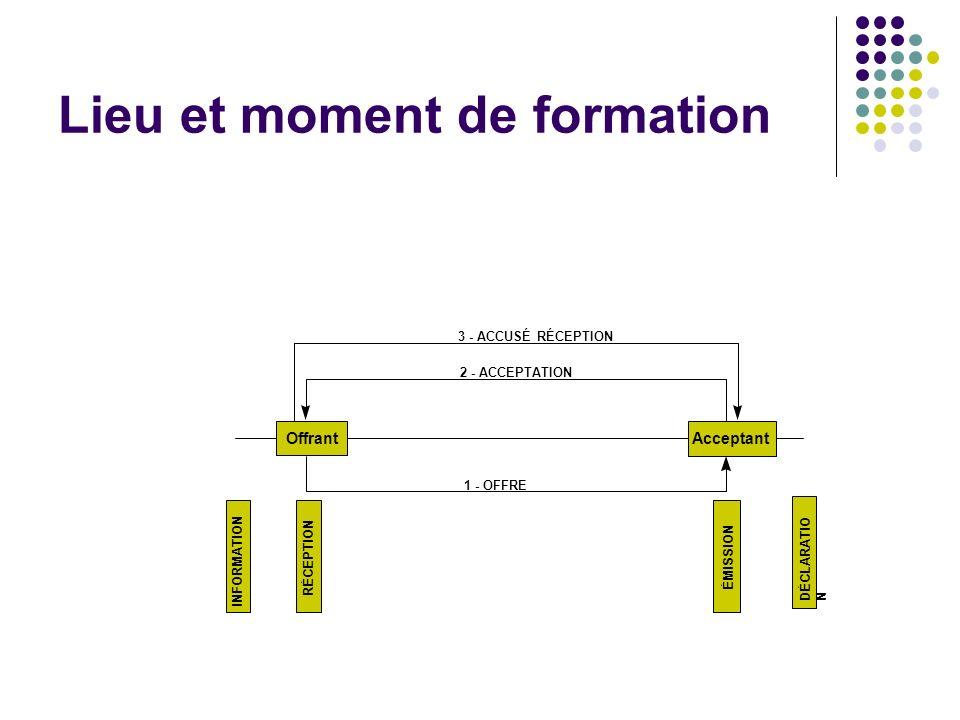 Lieu et moment de formation OffrantAcceptant INFORMATION ÉMISSION DÉCLARATIO N RÉCEPTION 1 - OFFRE 2 - ACCEPTATION 3 - ACCUSÉ RÉCEPTION