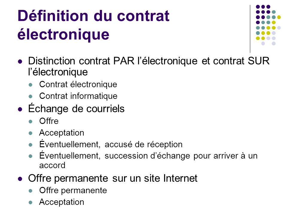 Définition du contrat électronique Distinction contrat PAR lélectronique et contrat SUR lélectronique Contrat électronique Contrat informatique Échang