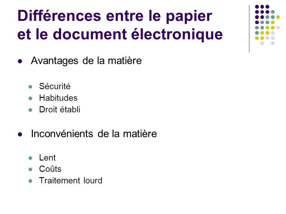 Différences entre le papier et le document électronique Avantages de la matière Sécurité Habitudes Droit établi Inconvénients de la matière Lent Coûts