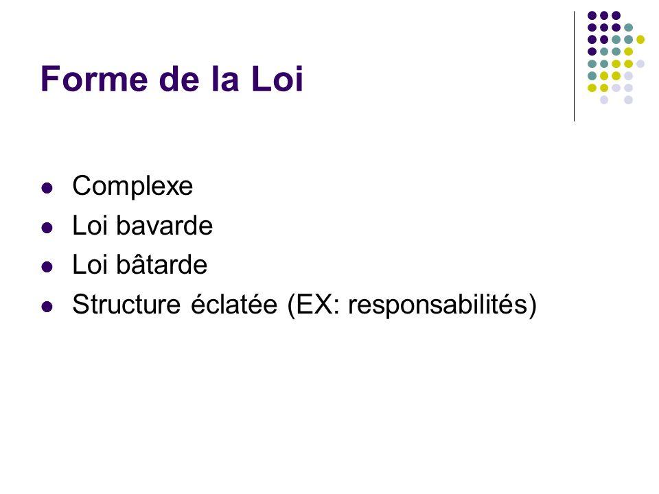 Forme de la Loi Complexe Loi bavarde Loi bâtarde Structure éclatée (EX: responsabilités)