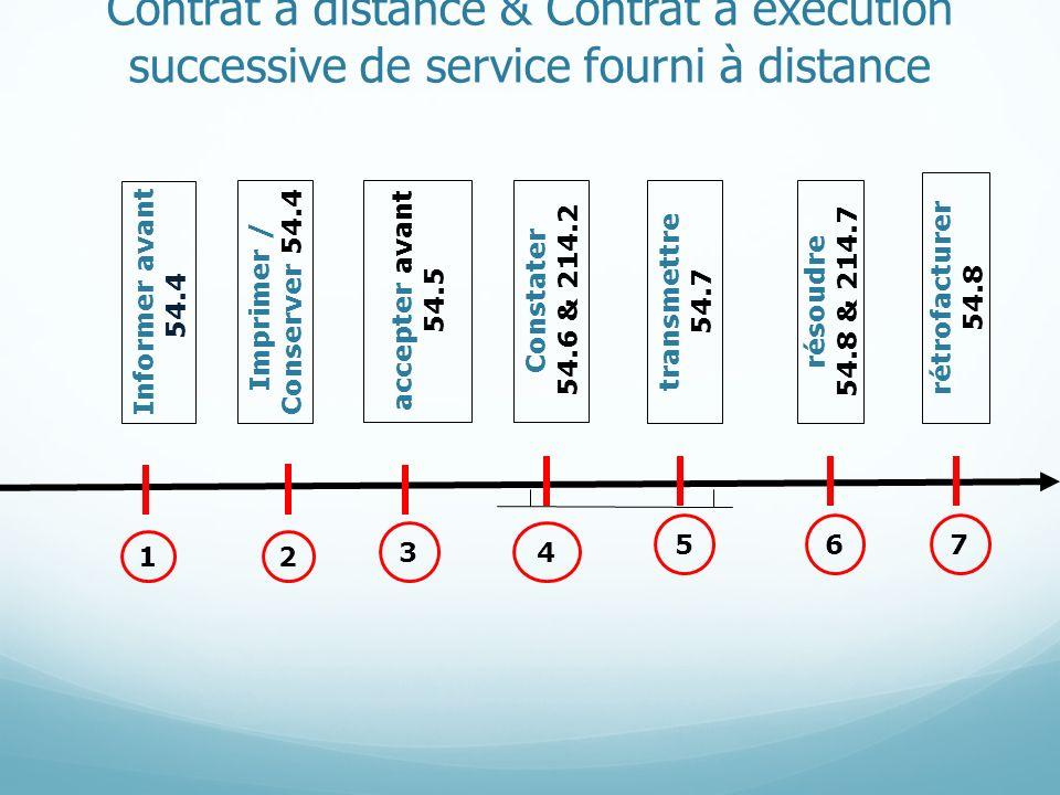 Contrat à distance & Contrat à exécution successive de service fourni à distance Informer avant 54.4 accepter avant 54.5 Imprimer / Conserver 54.4 tra