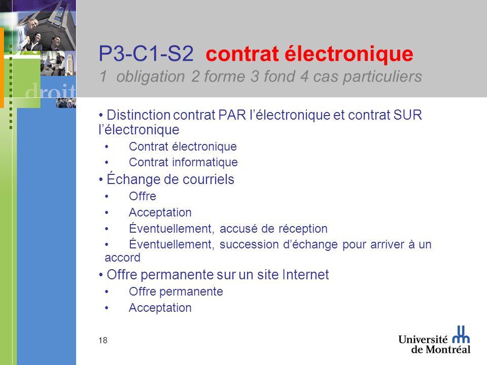 18 P3-C1-S2 contrat électronique 1 obligation 2 forme 3 fond 4 cas particuliers Distinction contrat PAR lélectronique et contrat SUR lélectronique Con