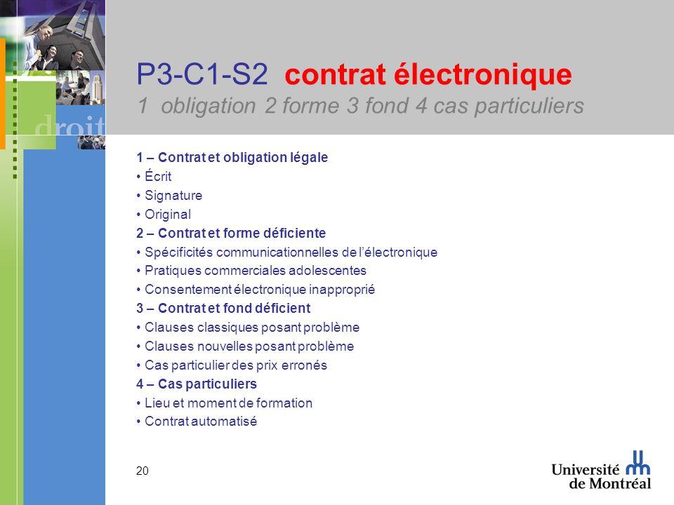 20 P3-C1-S2 contrat électronique 1 obligation 2 forme 3 fond 4 cas particuliers 1 – Contrat et obligation légale Écrit Signature Original 2 – Contrat