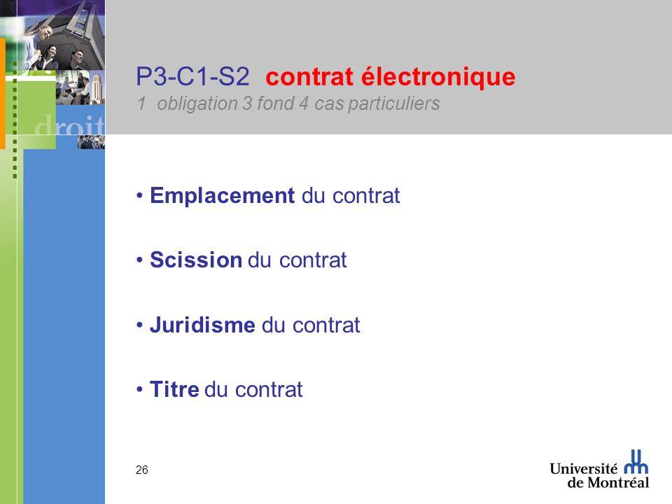 26 P3-C1-S2 contrat électronique 1 obligation 3 fond 4 cas particuliers Emplacement du contrat Scission du contrat Juridisme du contrat Titre du contr