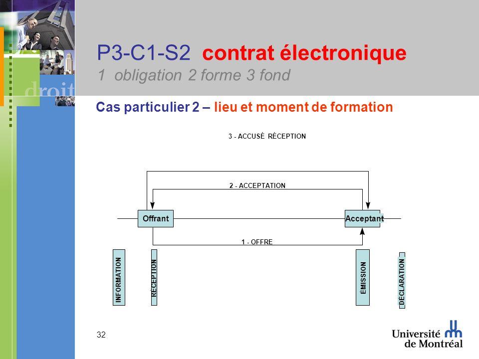 32 P3-C1-S2 contrat électronique 1 obligation 2 forme 3 fond OffrantAcceptant INFORMATION ÉMISSION DÉCLARATION RÉCEPTION 1 - OFFRE 2 - ACCEPTATION 3 -