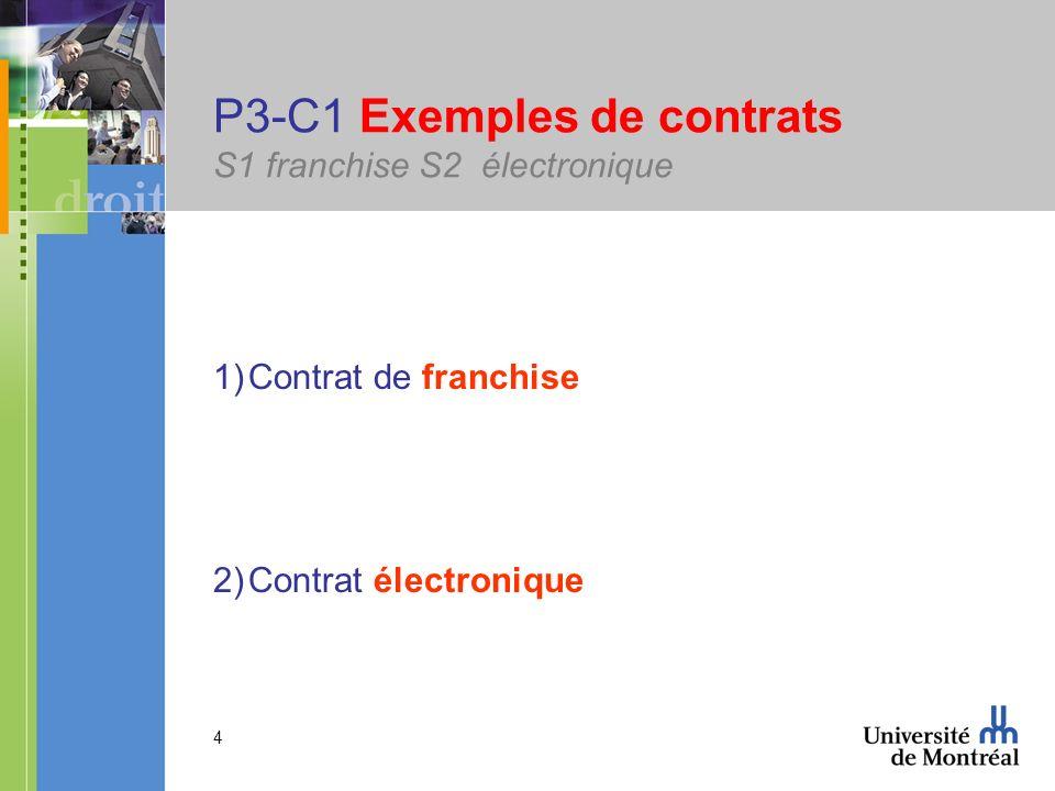 4 P3-C1 Exemples de contrats S1 franchise S2 électronique 1)Contrat de franchise 2)Contrat électronique