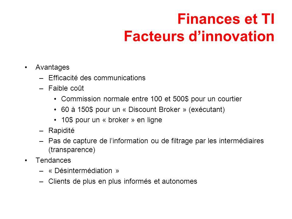 Finances et TI Facteurs dinnovation Avantages –Efficacité des communications –Faible coût Commission normale entre 100 et 500$ pour un courtier 60 à 1