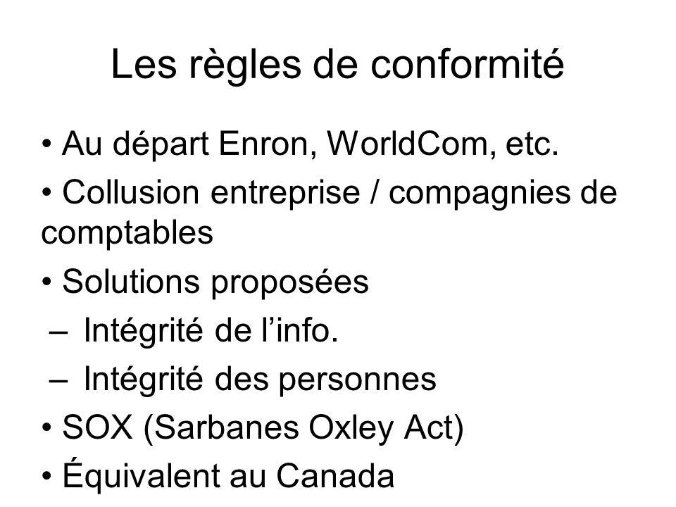 Les règles de conformité Au départ Enron, WorldCom, etc. Collusion entreprise / compagnies de comptables Solutions proposées –Intégrité de linfo. –Int