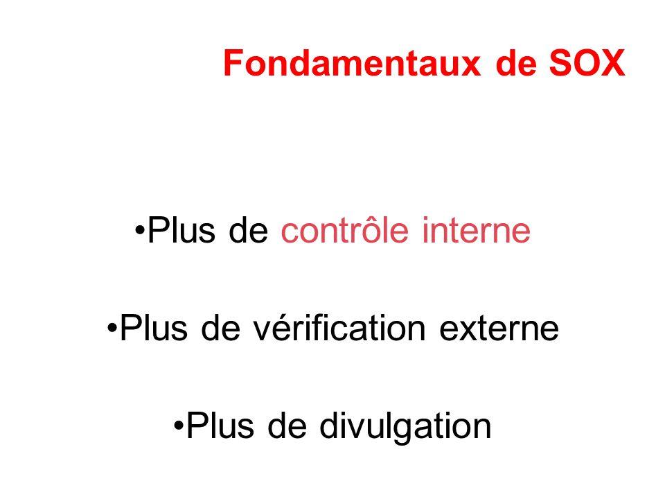 Fondamentaux de SOX Plus de contrôle interne Plus de vérification externe Plus de divulgation Plus de sanctions criminelles Plus dattestations personn