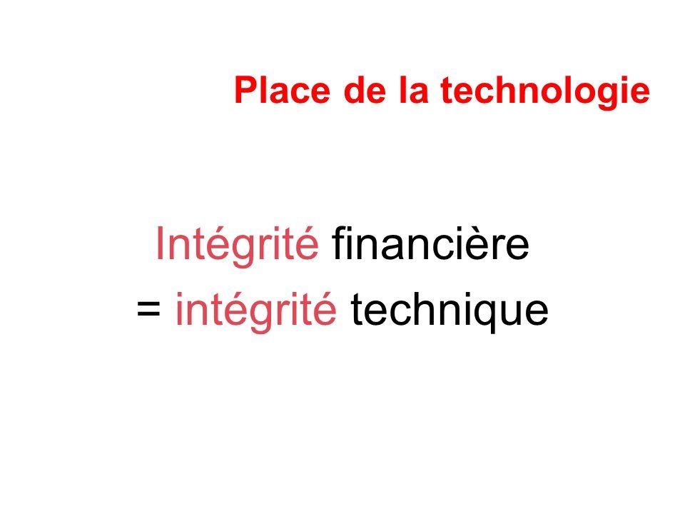 Place de la technologie Intégrité financière = intégrité technique
