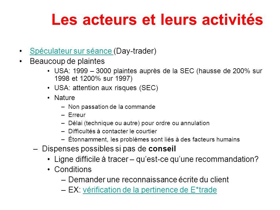 Les acteurs et leurs activités Spéculateur sur séance (Day-trader)Spéculateur sur séance Beaucoup de plaintes USA: 1999 – 3000 plaintes auprès de la S