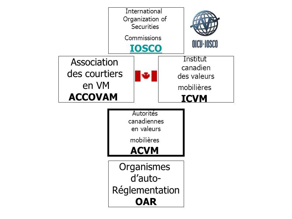 Association des courtiers en VM ACCOVAM Autorités canadiennes en valeurs mobilières ACVM Organismes dauto- Réglementation OAR Institut canadien des valeurs mobilières ICVM International Organization of Securities Commissions IOSCO