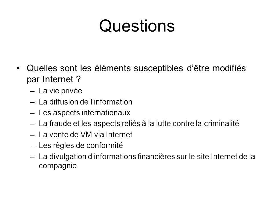 Questions Quelles sont les éléments susceptibles dêtre modifiés par Internet ? –La vie privée –La diffusion de linformation –Les aspects internationau