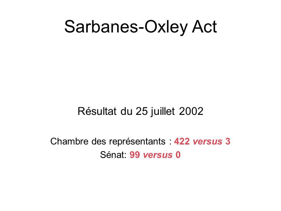 Sarbanes-Oxley Act Résultat du 25 juillet 2002 Chambre des représentants : 422 versus 3 Sénat: 99 versus 0