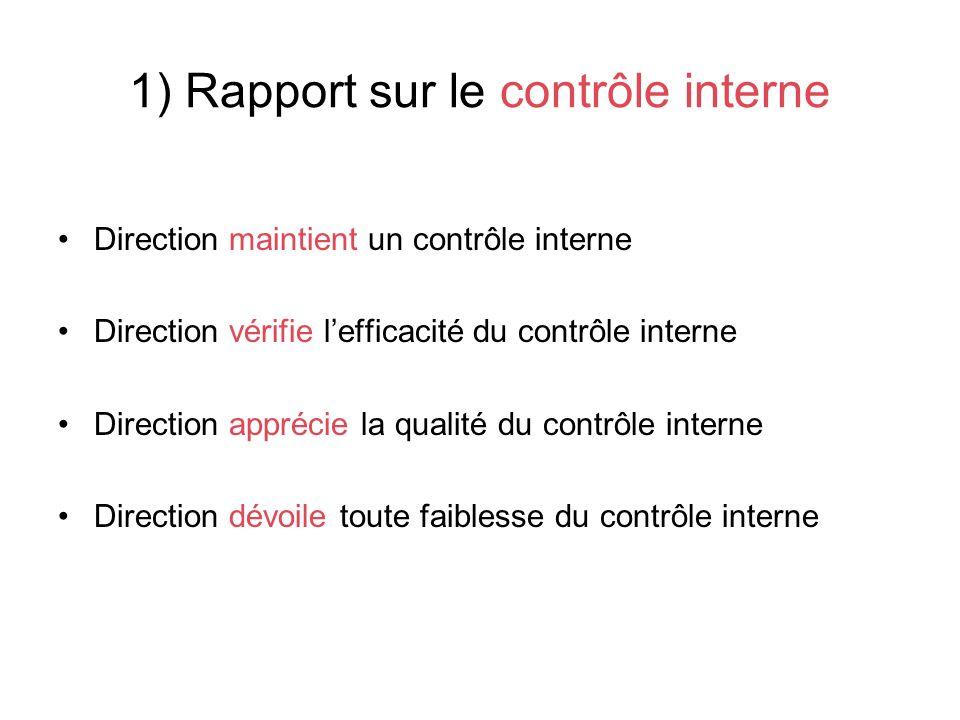 1) Rapport sur le contrôle interne Direction maintient un contrôle interne Direction vérifie lefficacité du contrôle interne Direction apprécie la qualité du contrôle interne Direction dévoile toute faiblesse du contrôle interne