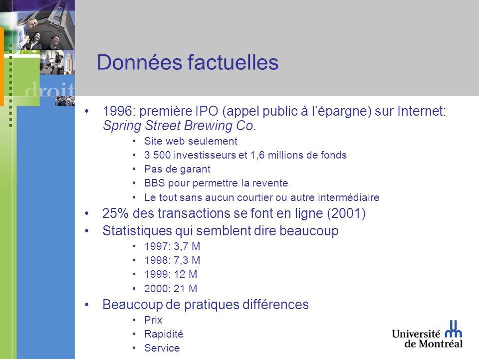 Données factuelles 1996: première IPO (appel public à lépargne) sur Internet: Spring Street Brewing Co.