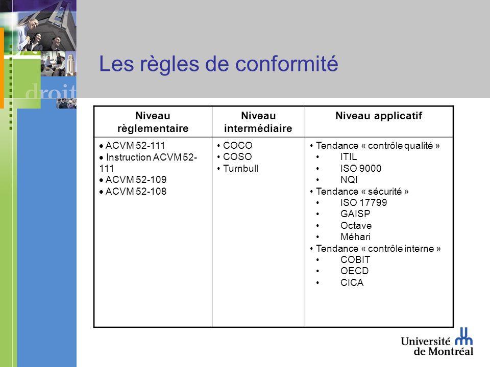 Les règles de conformité Niveau règlementaire Niveau intermédiaire Niveau applicatif ACVM 52-111 Instruction ACVM 52- 111 ACVM 52-109 ACVM 52-108 COCO COSO Turnbull Tendance « contrôle qualité » ITIL ISO 9000 NQI Tendance « sécurité » ISO 17799 GAISP Octave Méhari Tendance « contrôle interne » COBIT OECD CICA