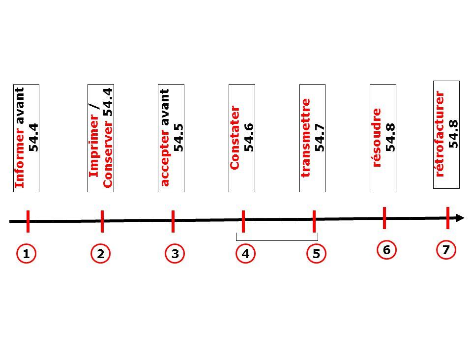 Informer avant 54.4 accepter avant 54.5 Imprimer / Conserver 54.4 transmettre 54.7 Constater 54.6 résoudre 54.8 rétrofacturer 54.8 1234 67 5