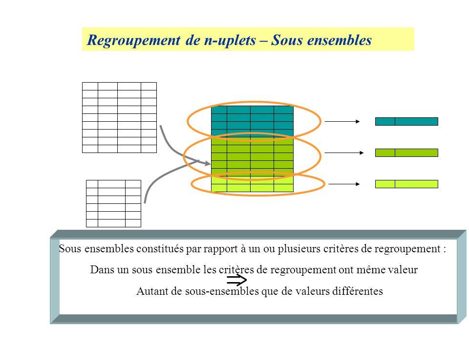 Regroupement de n-uplets – Sous ensembles Sous ensembles constitués par rapport à un ou plusieurs critères de regroupement : Dans un sous ensemble les