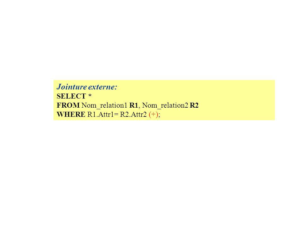 Union : SELECT Liste_attributs FROM Nom_De_Relation1 [WHERE ] UNION SELECT Liste_attributs FROM Nom_De_Relation2 [WHERE ] Intersection : SELECT Liste_attributs FROM Nom_De_Relation1 [WHERE ] INTERSECT SELECT Liste_attributs FROM Nom_De_Relation2 [WHERE ]