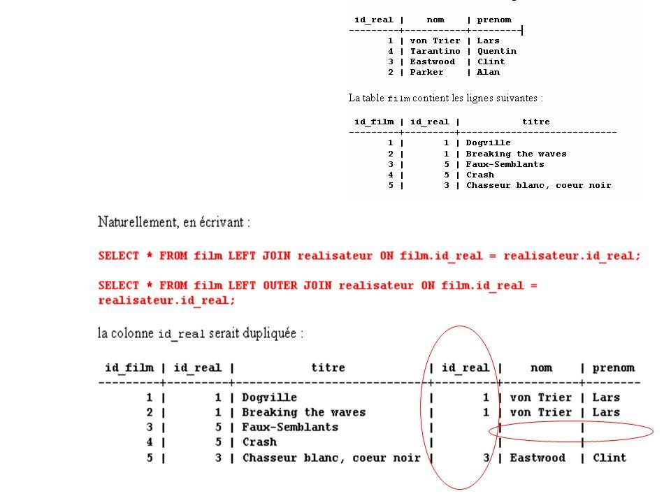 Requête hiérarchique (interrogation dune structure arborescente) : SELECT [LEVEL] Liste_résultat FROM Nom_Relation [WHERE Condition] [START WITH condition] CONNECT BY PRIOR Condition; START WITH : Point de départ du parcours de l arbre CONNECT BY PRIOR : Introduit la condition portant sur les colonnes de jointures (Colonne_sup, Colonne_inf) -Parcours du bas vers le haut CONNECT BY PRIOR colonne_sup = colonne_inf; -Parcours du haut vers le bas CONNECT BY PRIOR colonne_inf = colonne_sup;