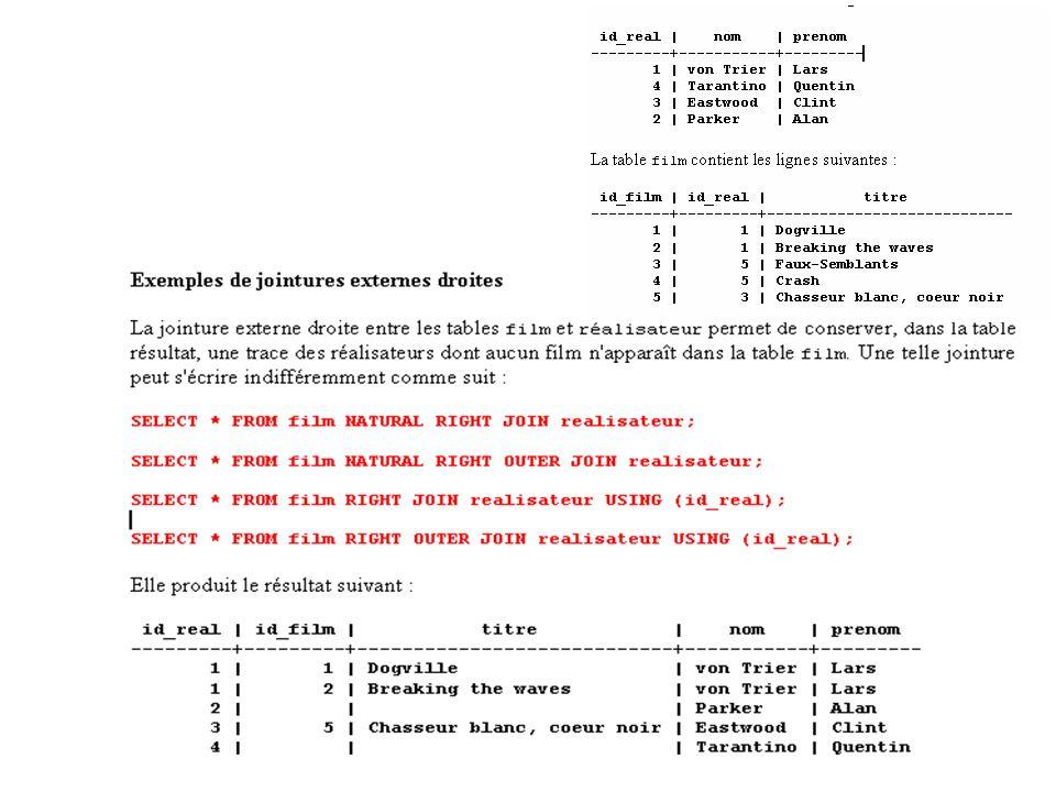 Jointure externe SQL2: SELECT * FROM Nom_relation1 LEFT OUTER JOIN Nom_relation2 ON Condition_de_jointure; SELECT * FROM Nom_relation2 RIGHT OUTER JOIN Nom_relation1 ON Condition_de_jointure; SELECT * FROM Nom_relation1 FULL OUTER JOIN Nom_relation2 ON Condition_de_jointure;