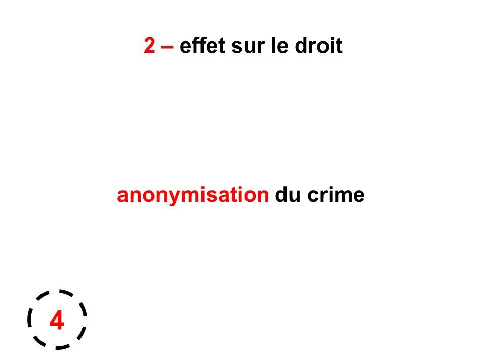 2 – effet sur le droit anonymisation du crime 4