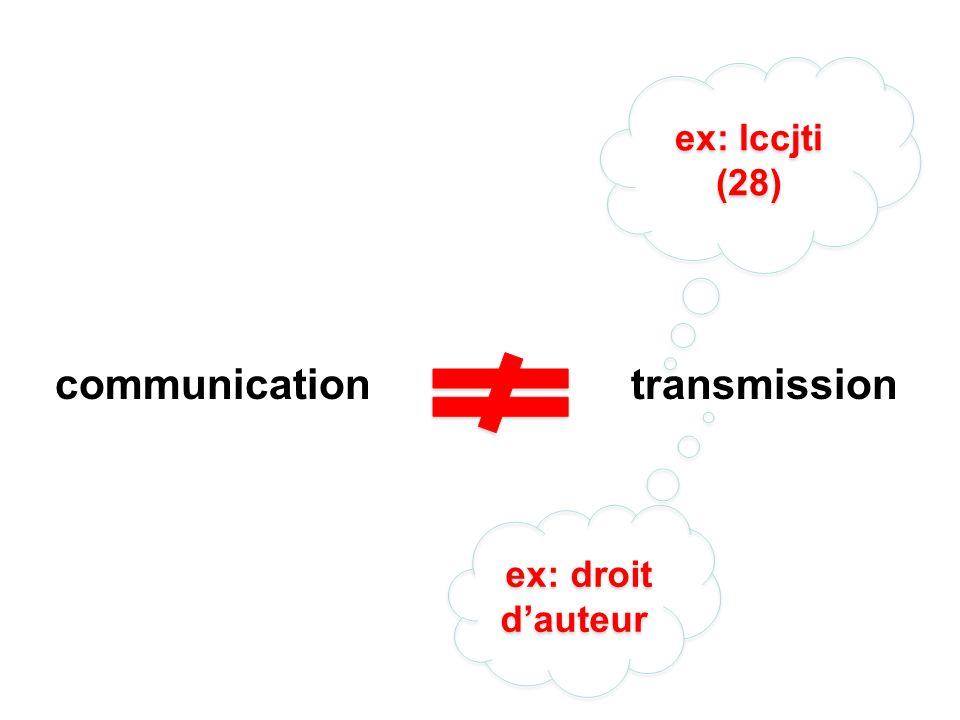 communication transmission ex: lccjti (28) ex: droit dauteur