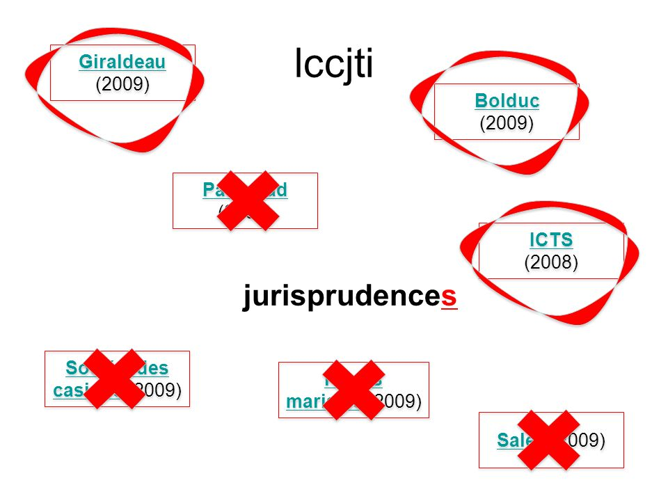 lccjti jurisprudences Giraldeau Giraldeau (2009) Giraldeau Giraldeau (2009) Saleh Saleh (2009) Saleh Saleh (2009) Pasargad Pasargad (2009) Pasargad Pa