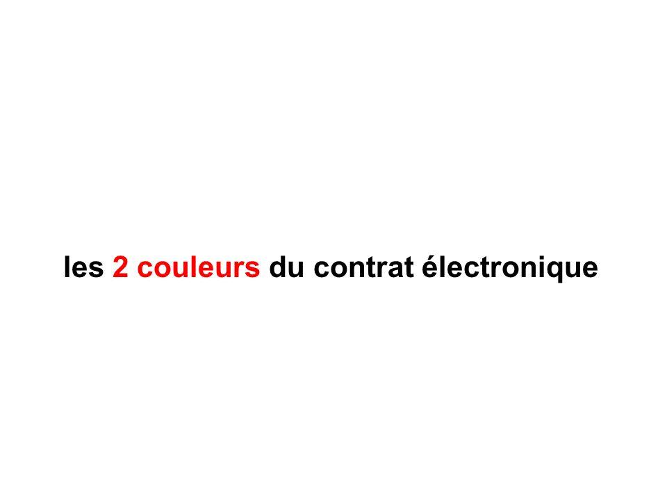 les 2 couleurs du contrat électronique