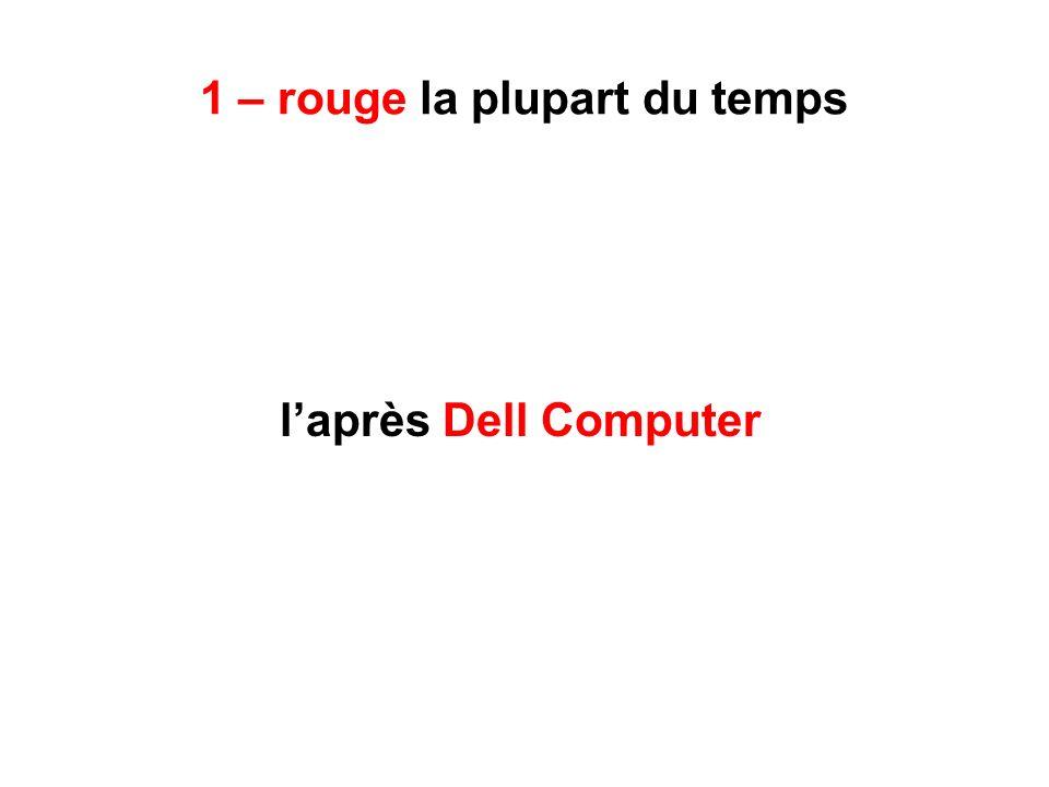 1 – rouge la plupart du temps laprès Dell Computer
