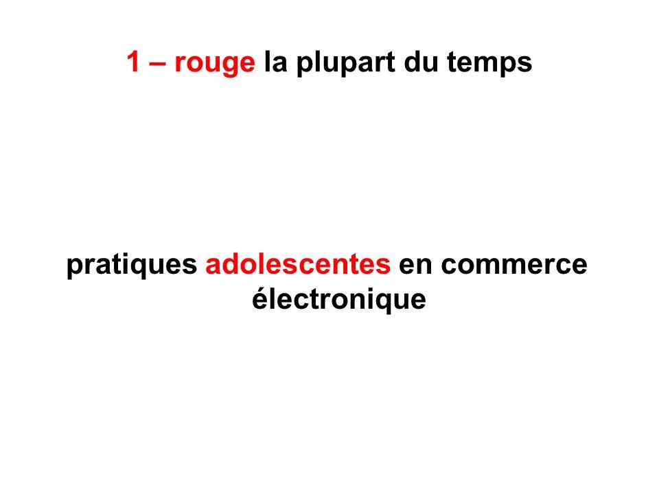 1 – rouge la plupart du temps pratiques adolescentes en commerce électronique