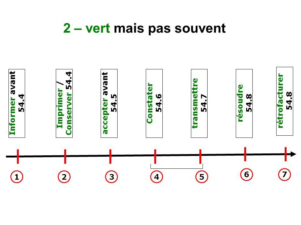 Informer avant 54.4 accepter avant 54.5 Imprimer / Conserver 54.4 transmettre 54.7 Constater 54.6 résoudre 54.8 rétrofacturer 54.8 1234 67 5 2 – vert