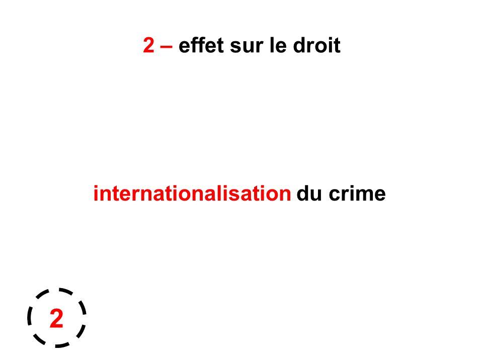 2 – effet sur le droit internationalisation du crime 2