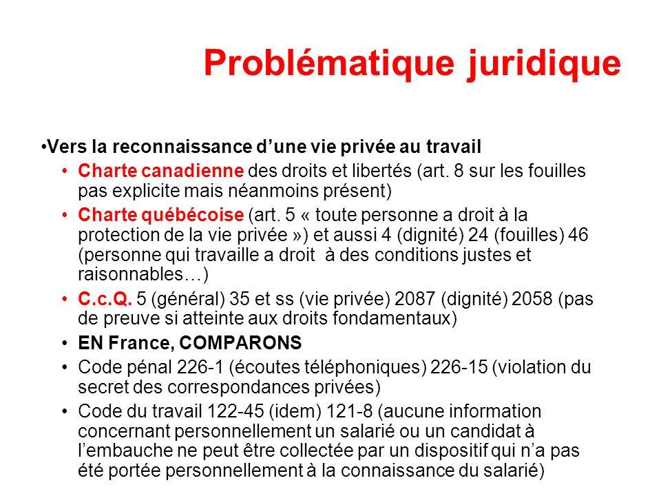 Problématique juridique Vers la reconnaissance dune vie privée au travail Charte canadienne des droits et libertés (art. 8 sur les fouilles pas explic