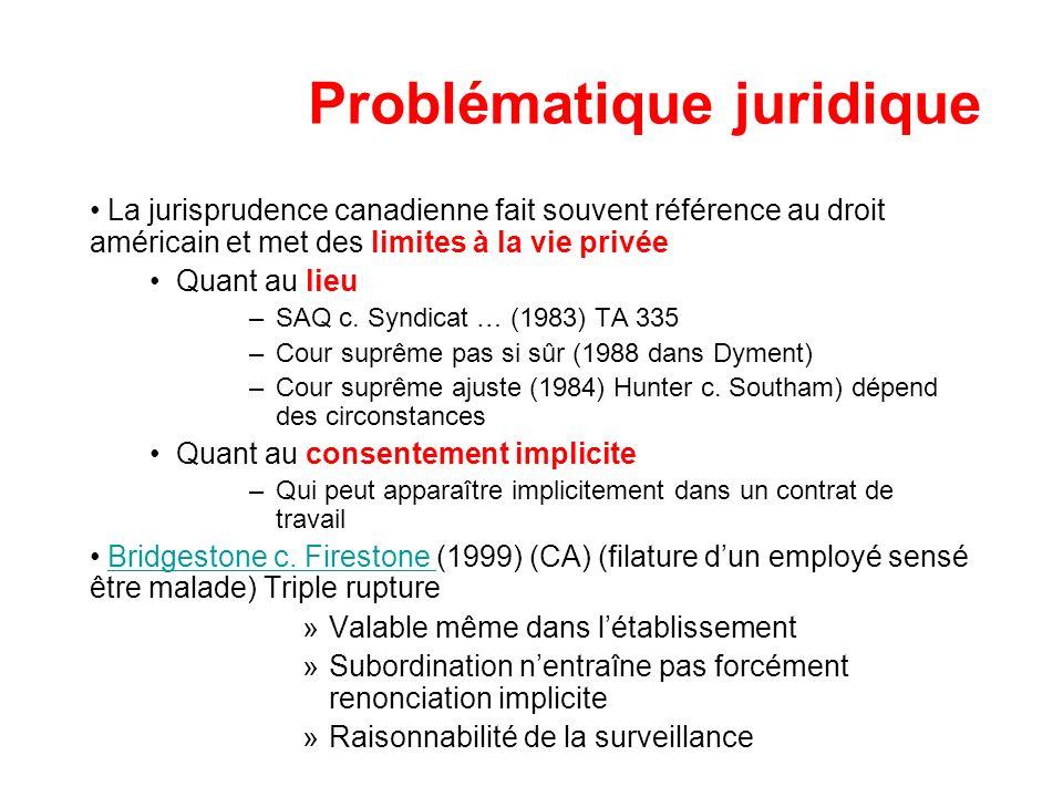 Problématique juridique La jurisprudence canadienne fait souvent référence au droit américain et met des limites à la vie privée Quant au lieu –SAQ c.