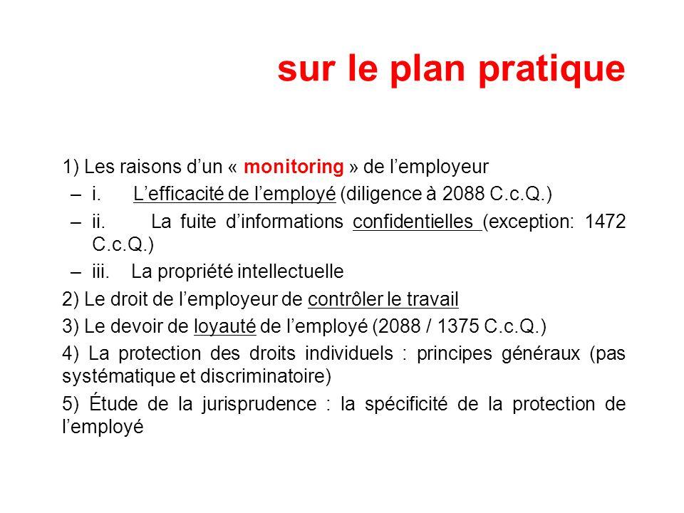 sur le plan pratique 1) Les raisons dun « monitoring » de lemployeur –i. Lefficacité de lemployé (diligence à 2088 C.c.Q.) –ii. La fuite dinformations
