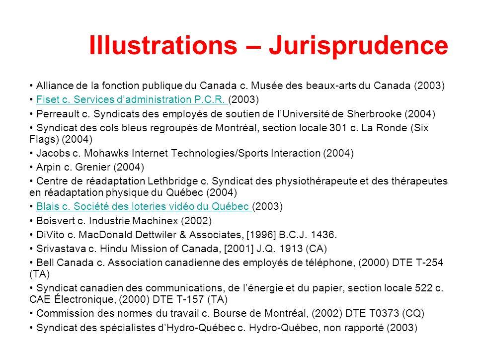 Illustrations – Jurisprudence Alliance de la fonction publique du Canada c. Musée des beaux-arts du Canada (2003) Fiset c. Services dadministration P.